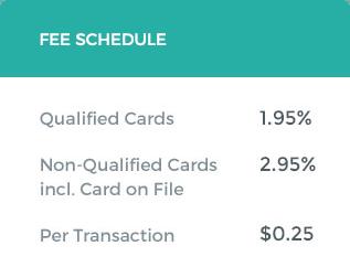 Credit Card pricing